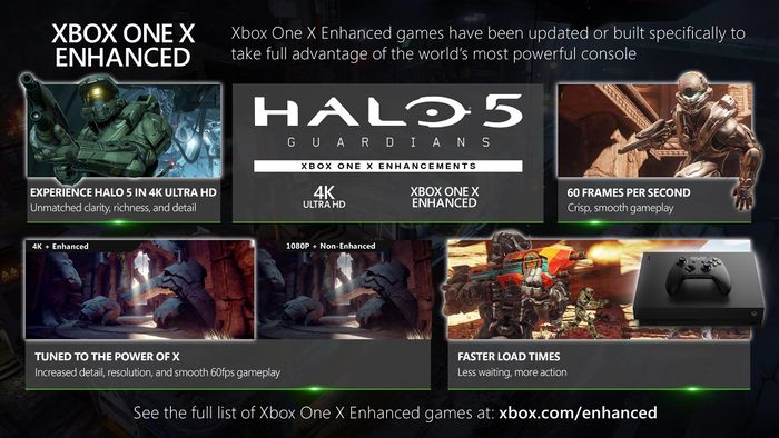 H5G Xbox One X enhancements.jpg