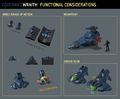 H5G-Wraith Functional Considerations model.jpg