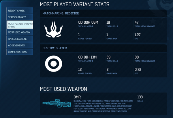 HB2012 n45-waypoint-Most Played Variant Stats.png