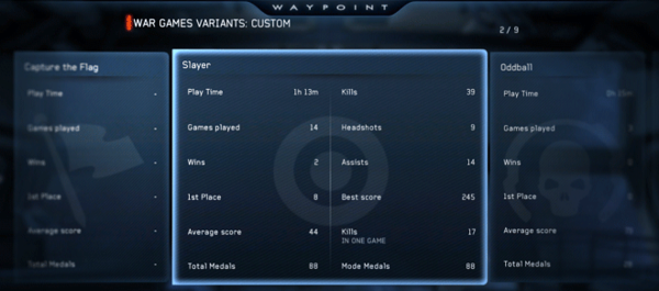 HB2012 n45-waypoint-Gamebasevariantssection-custom-console.png